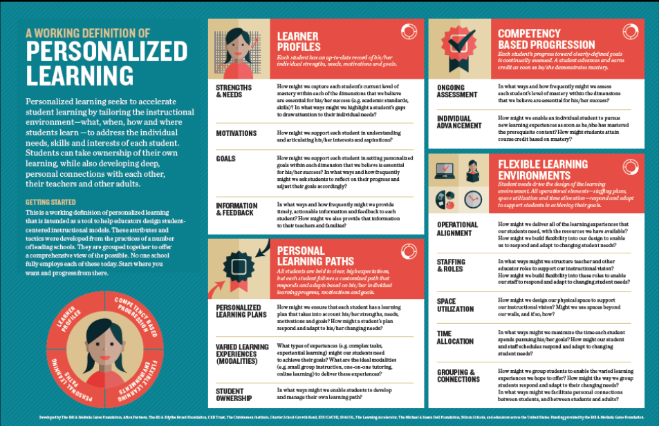 Personalized_learning